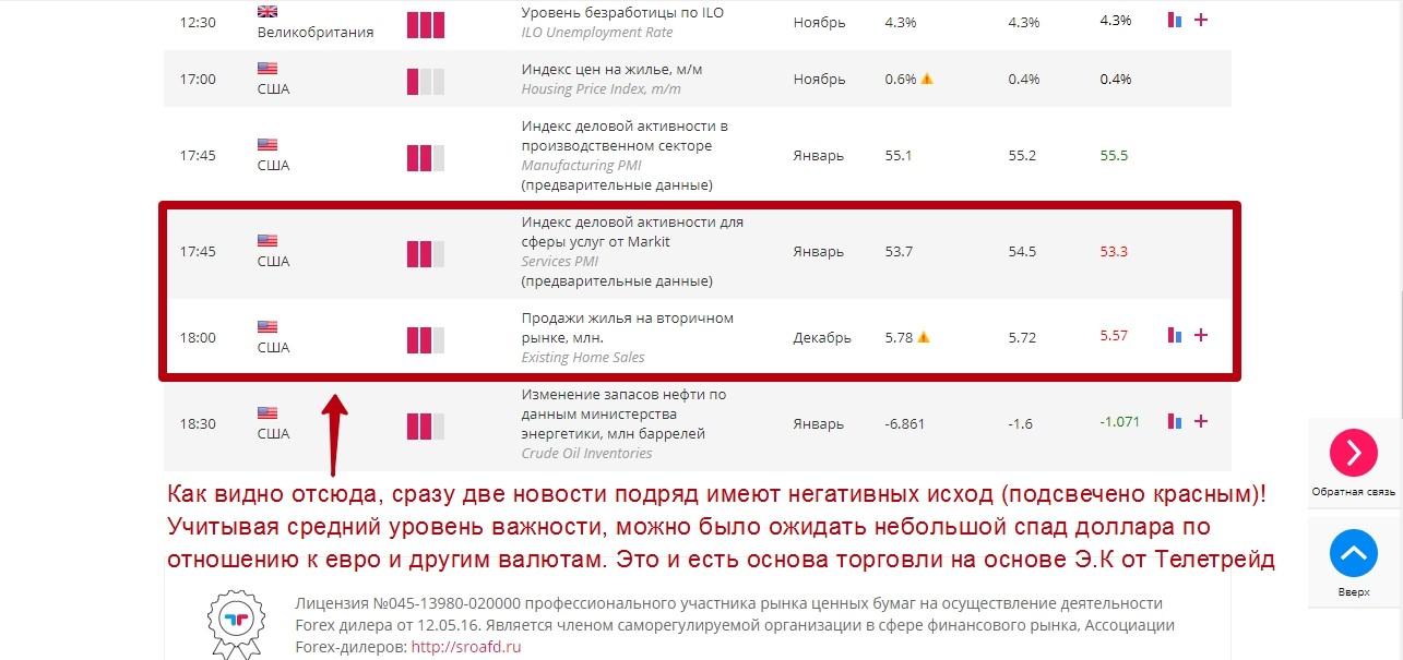 Общие параметры новости: название, страна, валюта