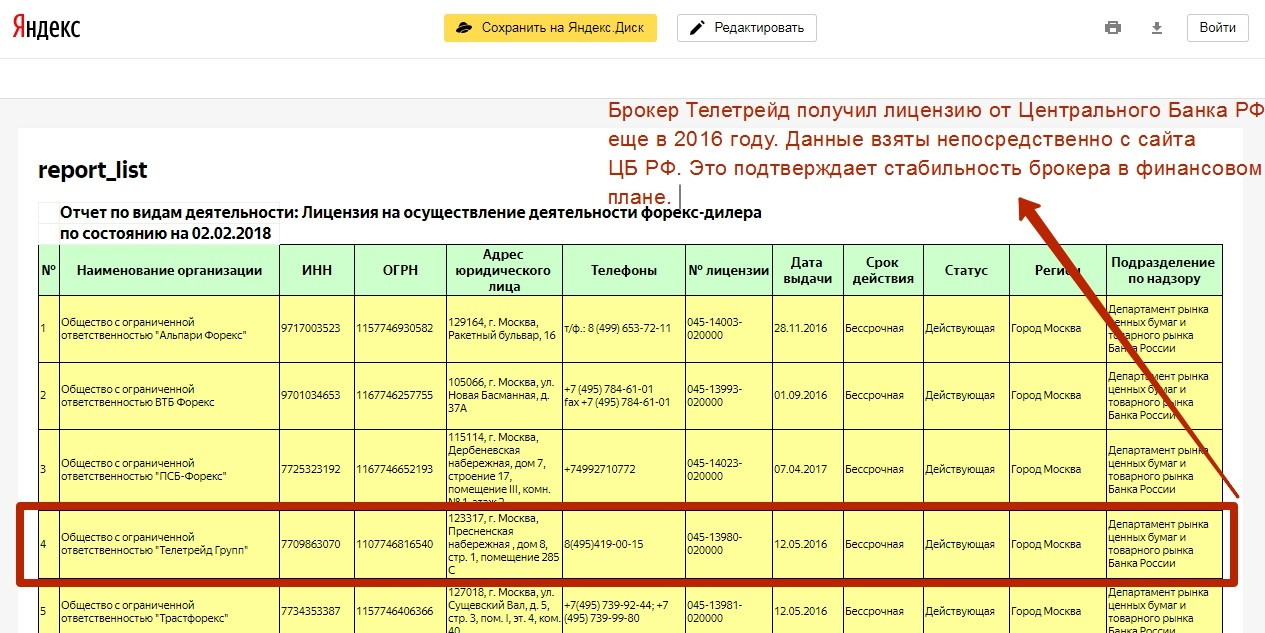 поддержка регулятора report list