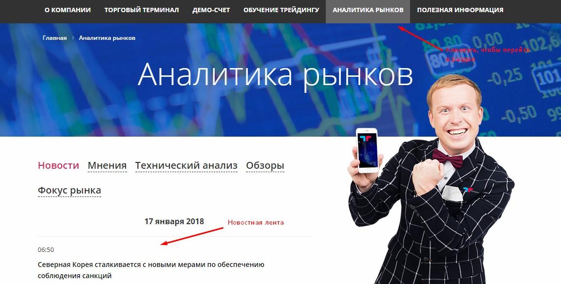 Аналитика рынков- официальный сайт ТелеТрейд