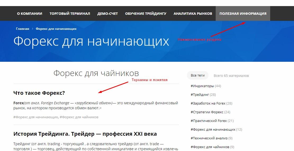 Форекс для начинающих - официальный сайт ТелеТрейд