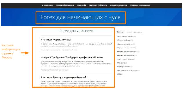 forex-s-nylya1-teletrade-forex.com