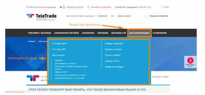 gk-teletrade2-teletrade-forex.com