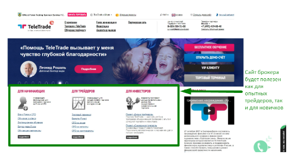 teletrade-dj1-teletrade-forex.com