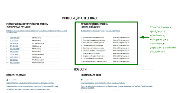 teletrade-dj2-teletrade-forex.com