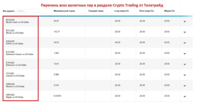 teletrade-kriptovaluta-teletrade-forex.com