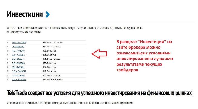 teletrade-kriptovaluta1-teletrade-forex.com