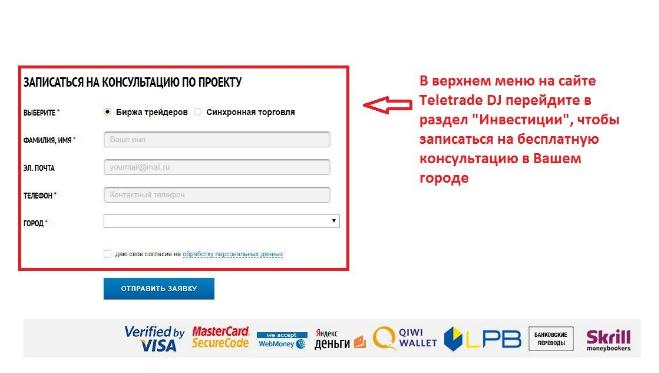 teletrade-kriptovaluta2-teletrade-forex.com